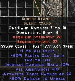Suicide Branch